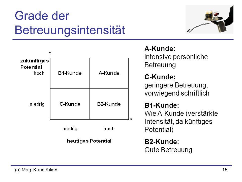 (c) Mag. Karin Kilian15 Grade der Betreuungsintensität A-Kunde: intensive persönliche Betreuung C-Kunde: geringere Betreuung, vorwiegend schriftlich B
