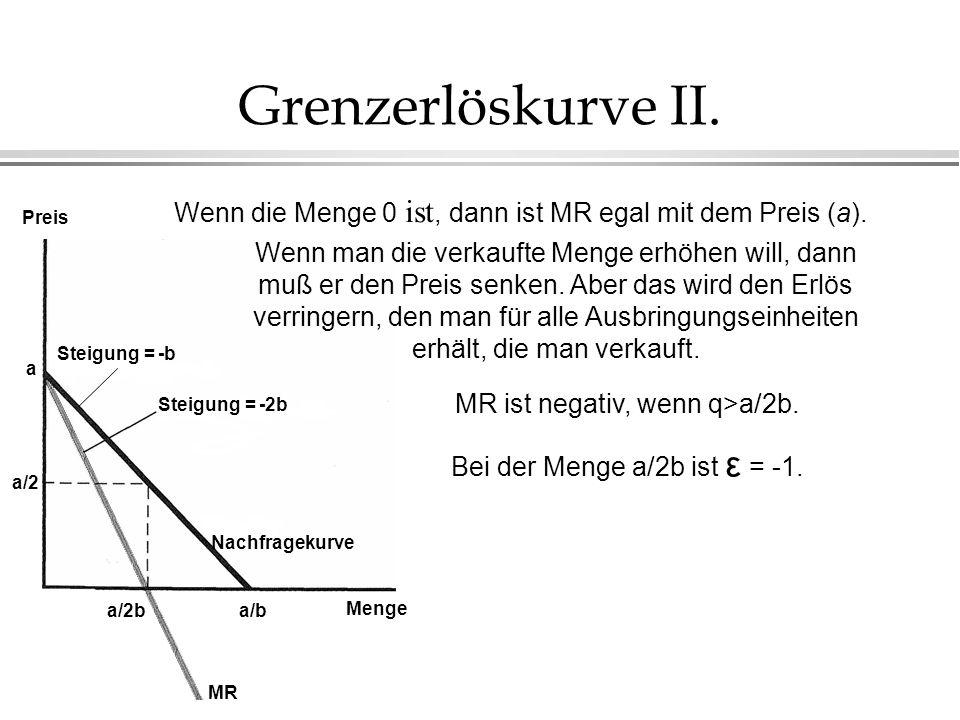 Grenzerlöskurve II. Steigung = -b Steigung = -2b Nachfragekurve Menge a/b MR a/2b a/2 a Preis Wenn die Menge 0 ist, dann ist MR egal mit dem Preis (a)