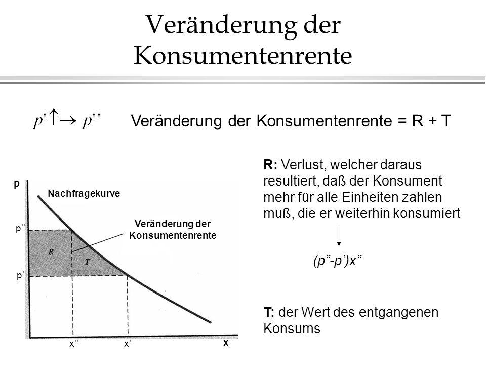 Veränderung der Konsumentenrente p p p xx x Nachfragekurve Veränderung der Konsumentenrente Veränderung der Konsumentenrente = R + T R: Verlust, welch