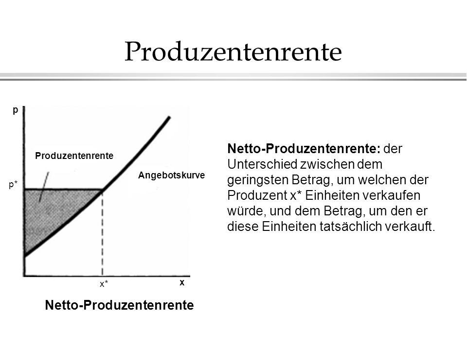 Veränderung der Produzentenrente Angebotskurve p p xxx p Veränderung der Produzentenrente = R + T R: Vorteil, aus dem Verkauf der bisher zum Preis p ohnehin verkauften Einheiten zum höheren Preis p.