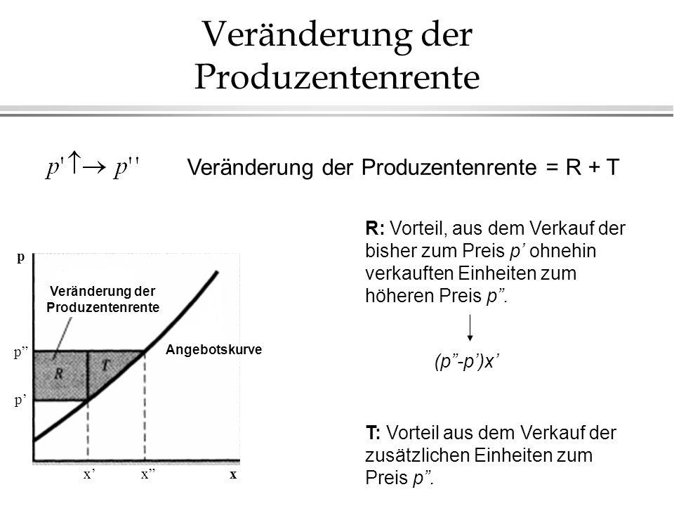 Veränderung der Produzentenrente Angebotskurve p p xxx p Veränderung der Produzentenrente = R + T R: Vorteil, aus dem Verkauf der bisher zum Preis p o