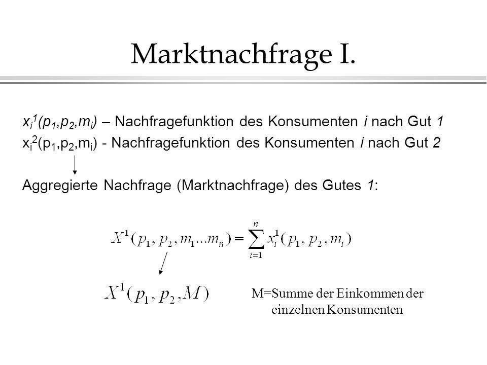Marktnachfrage I. x i 1 (p 1,p 2,m i ) – Nachfragefunktion des Konsumenten i nach Gut 1 x i 2 (p 1,p 2,m i ) - Nachfragefunktion des Konsumenten i nac