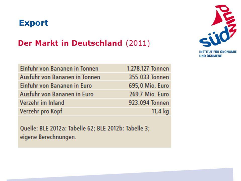Export Der Markt in Deutschland (2011)