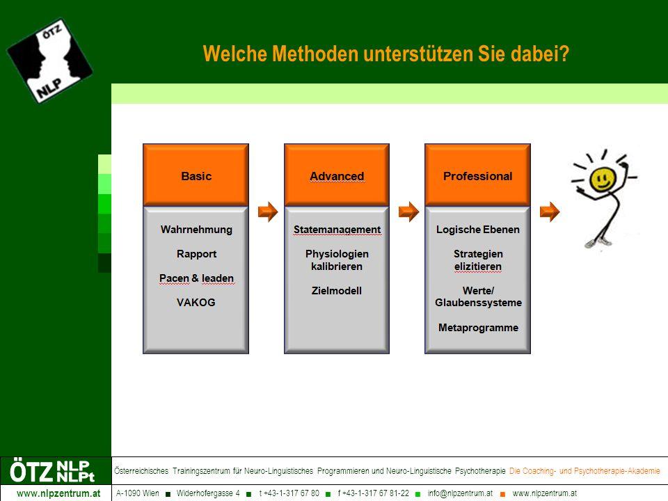 www.nlpzentrum.at Österreichisches Trainingszentrum für Neuro-Linguistisches Programmieren und Neuro-Linguistische Psychotherapie Die Coaching- und Psychotherapie-Akademie A-1090 Wien Widerhofergasse 4 t +43-1-317 67 80 f +43-1-317 67 81-22 info@nlpzentrum.at www.nlpzentrum.at Welche Methoden unterstützen Sie dabei
