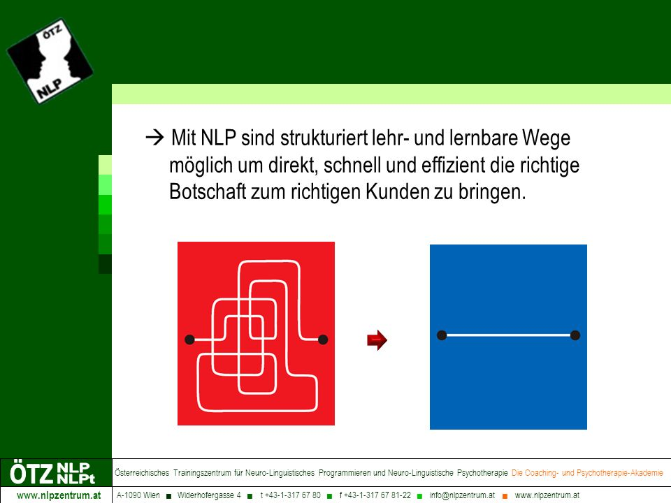 www.nlpzentrum.at Österreichisches Trainingszentrum für Neuro-Linguistisches Programmieren und Neuro-Linguistische Psychotherapie Die Coaching- und Psychotherapie-Akademie A-1090 Wien Widerhofergasse 4 t +43-1-317 67 80 f +43-1-317 67 81-22 info@nlpzentrum.at www.nlpzentrum.at Mit NLP sind strukturiert lehr- und lernbare Wege möglich um direkt, schnell und effizient die richtige Botschaft zum richtigen Kunden zu bringen.