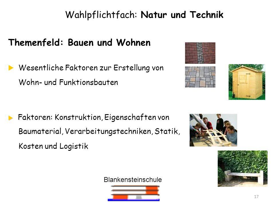 Blankensteinschule 17 Wahlpflichtfach: Natur und Technik Themenfeld: Bauen und Wohnen Wesentliche Faktoren zur Erstellung von Wohn- und Funktionsbaute