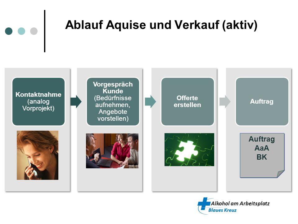 Alkohol am Arbeitsplatz Ablauf Aquise und Verkauf (aktiv) Kontaktnahme (analog Vorprojekt) Vorgespräch Kunde (Bedürfnisse aufnehmen, Angebote vorstell