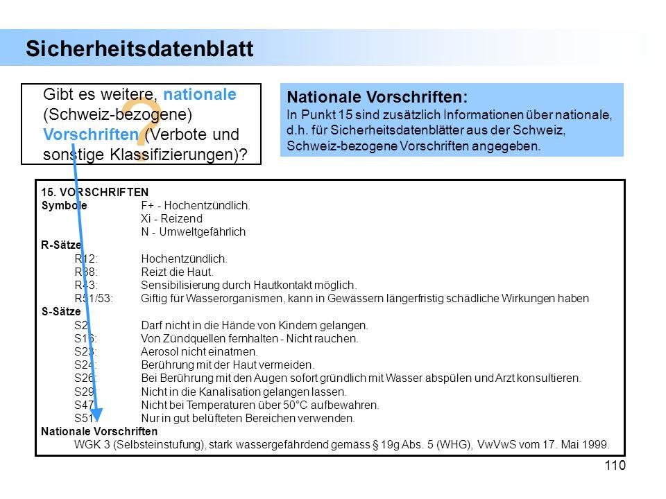 110 Nationale Vorschriften: In Punkt 15 sind zusätzlich Informationen über nationale, d.h. für Sicherheitsdatenblätter aus der Schweiz, Schweiz-bezoge