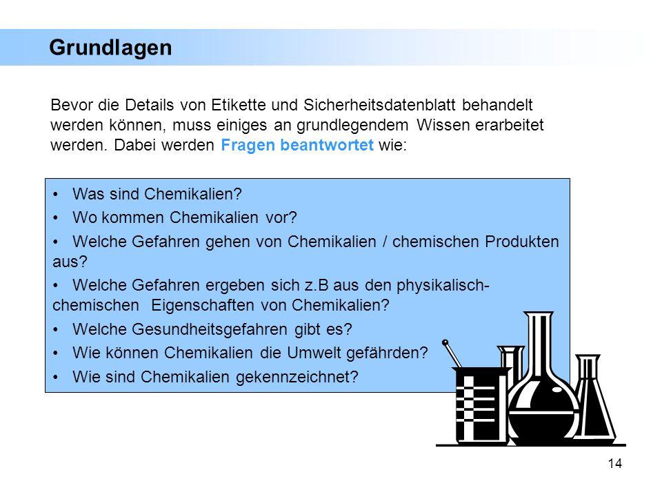 14 Was sind Chemikalien? Wo kommen Chemikalien vor? Welche Gefahren gehen von Chemikalien / chemischen Produkten aus? Welche Gefahren ergeben sich z.B