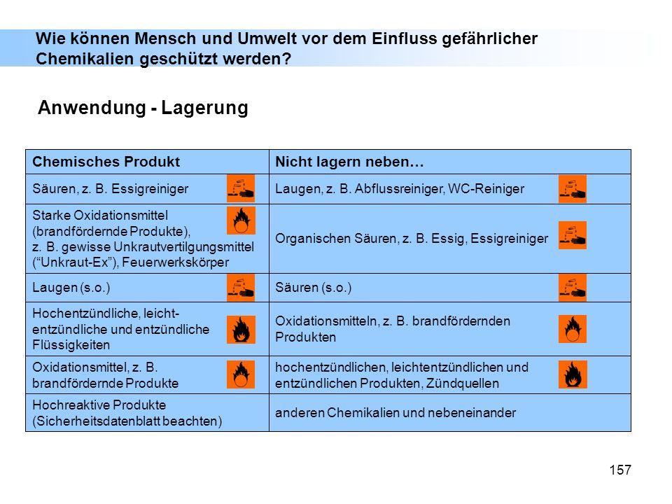157 Anwendung - Lagerung anderen Chemikalien und nebeneinander Hochreaktive Produkte (Sicherheitsdatenblatt beachten) hochentzündlichen, leichtentzünd