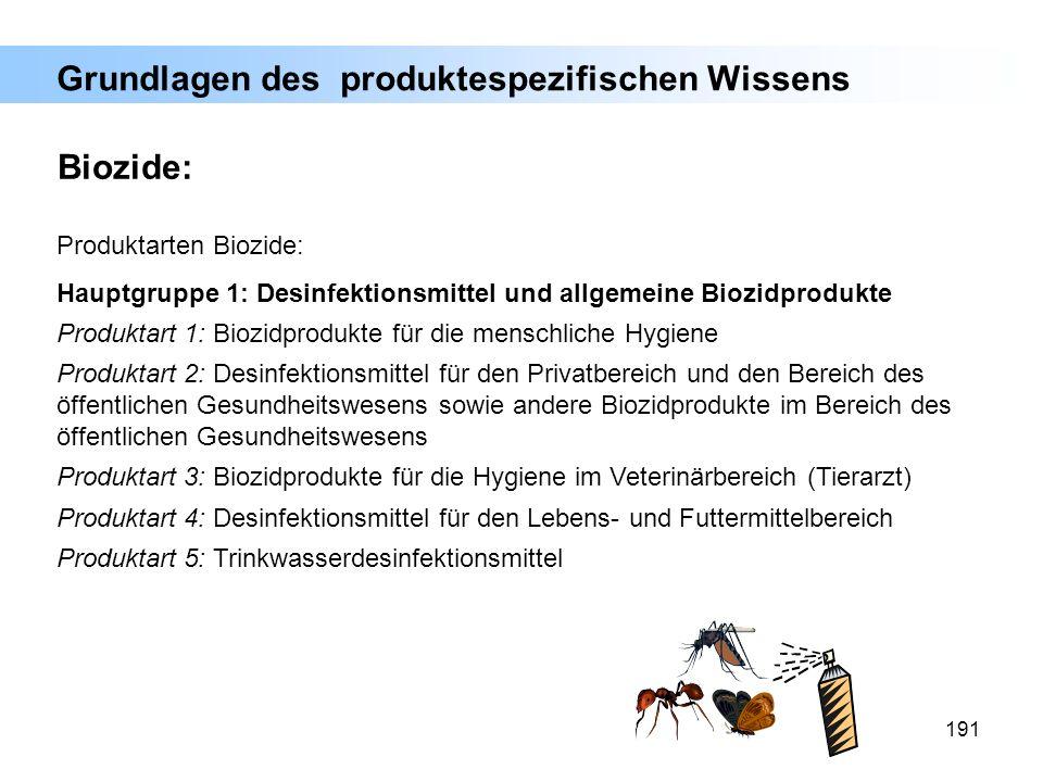 191 Produktarten Biozide: Hauptgruppe 1: Desinfektionsmittel und allgemeine Biozidprodukte Produktart 1: Biozidprodukte für die menschliche Hygiene Pr