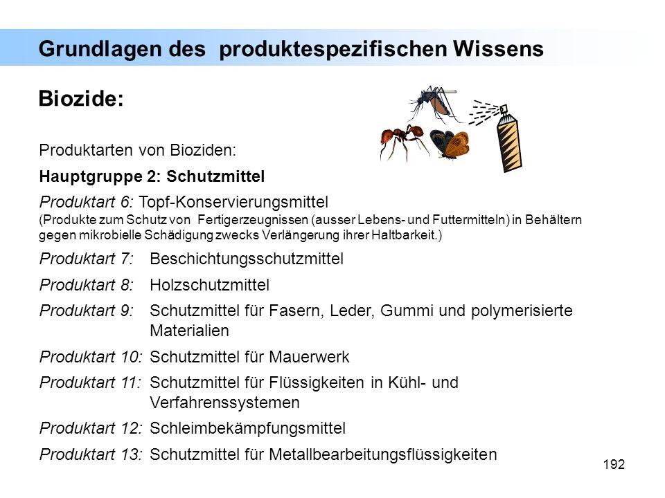 192 Produktarten von Bioziden: Hauptgruppe 2: Schutzmittel Produktart 6: Topf-Konservierungsmittel (Produkte zum Schutz von Fertigerzeugnissen (ausser