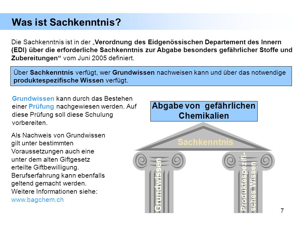 7 Die Sachkenntnis ist in der Verordnung des Eidgenössischen Departement des Innern (EDI) über die erforderliche Sachkenntnis zur Abgabe besonders gef