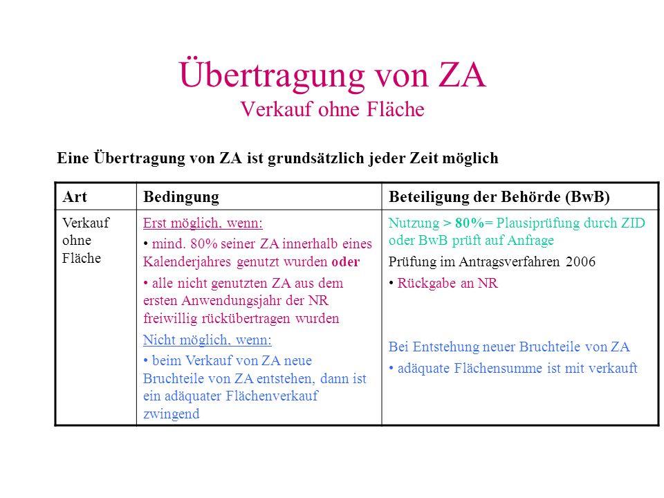 Übertragung von ZA Verkauf ohne Fläche Eine Übertragung von ZA ist grundsätzlich jeder Zeit möglich ArtBedingungBeteiligung der Behörde (BwB) Verkauf
