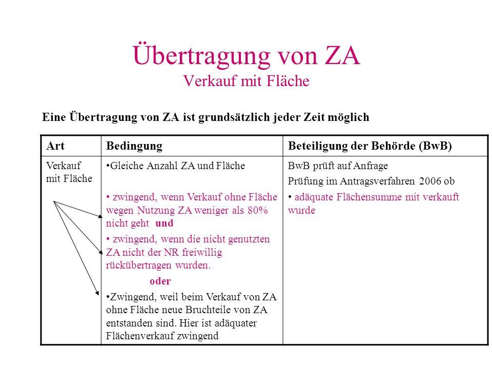Übertragung von ZA Verkauf mit Fläche Eine Übertragung von ZA ist grundsätzlich jeder Zeit möglich ArtBedingungBeteiligung der Behörde (BwB) Verkauf m