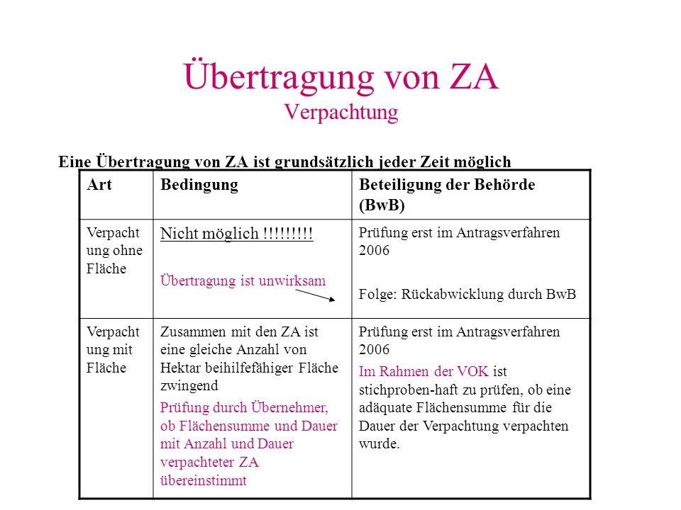 Übertragung von ZA Verpachtung Eine Übertragung von ZA ist grundsätzlich jeder Zeit möglich ArtBedingungBeteiligung der Behörde (BwB) Verpacht ung ohn