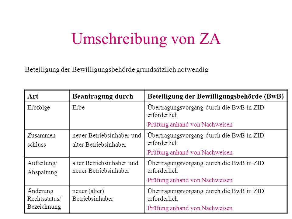 Umschreibung von ZA Beteiligung der Bewilligungsbehörde grundsätzlich notwendig ArtBeantragung durchBeteiligung der Bewilligungsbehörde (BwB) Erbfolge