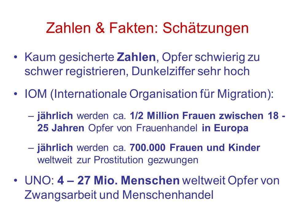 Zahlen & Fakten: Schätzungen Kaum gesicherte Zahlen, Opfer schwierig zu schwer registrieren, Dunkelziffer sehr hoch IOM (Internationale Organisation f
