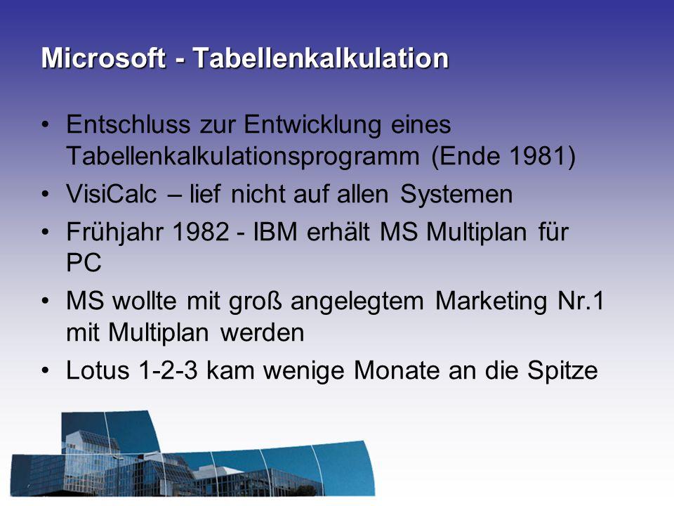Microsoft - Tabellenkalkulation Lotus 1-2-3 an der Spitze, weil –größerer Funktionsumfang (wegen größerem Speicher) Multiplan hatte erstmals Menüführung 1985 Ende von Multiplan und Entwicklung von Excel