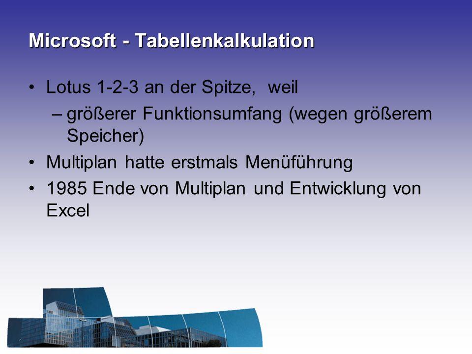 Microsoft Word April 1983 Vorstellung Textverarbeitungsprogramm Sollte WordStar von Spitze verdrängen Nachteil von WordStar – schwer zu bedienen Word – gleiche Menüführung und Bedienung wie Multiplan
