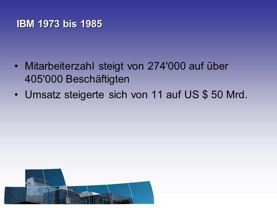 IBM 1986 Auftragsrückgang Einsparungen (Frühpension, Freisetzung) Höhere Investitionen in Forschung und Entwicklung