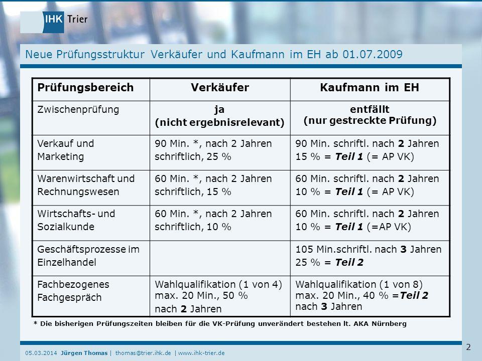 05.03.2014 Jürgen Thomas | thomas@trier.ihk.de | www.ihk-trier.de 3 Änderungen Verkäufer und Kaufmann im Einzelhandel Was wird sich mit der Einführung der gestreckten Abschlussprüfung im Einzelhandel ändern.