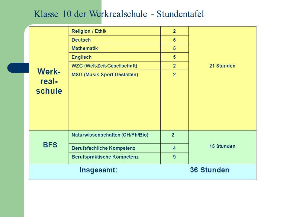 Werk- real- schule Religion / Ethik2 21 Stunden Deutsch5 Mathematik5 Englisch5 WZG (Welt-Zeit-Gesellschaft)2 MSG (Musik-Sport-Gestalten)2 BFS Naturwis