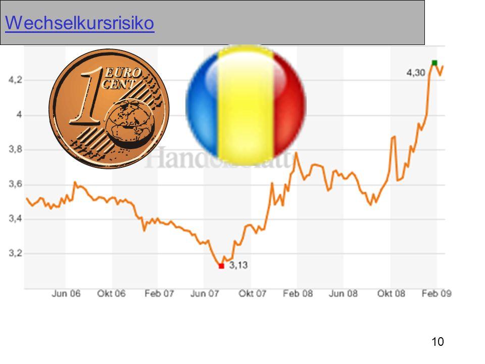 10 Wechselkursrisiko