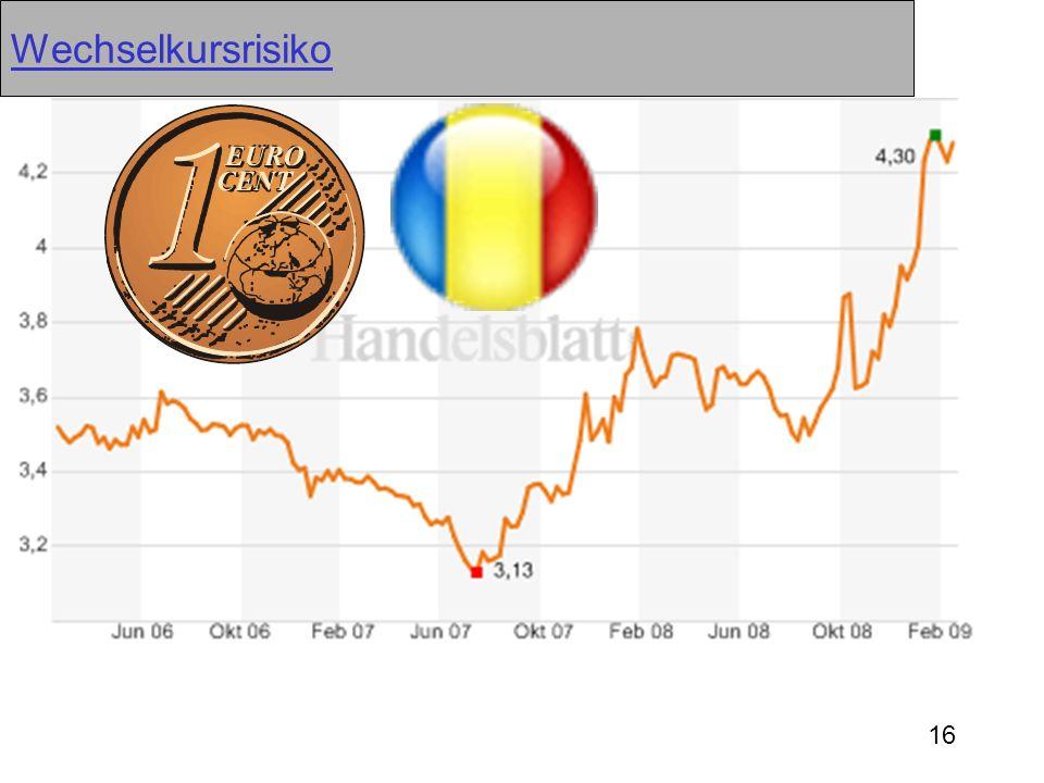 16 Wechselkursrisiko