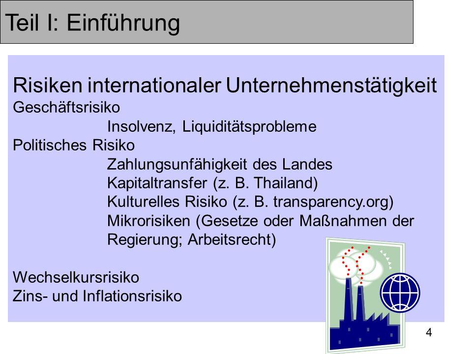 4 Teil I: Einführung Risiken internationaler Unternehmenstätigkeit Geschäftsrisiko Insolvenz, Liquiditätsprobleme Politisches Risiko Zahlungsunfähigke