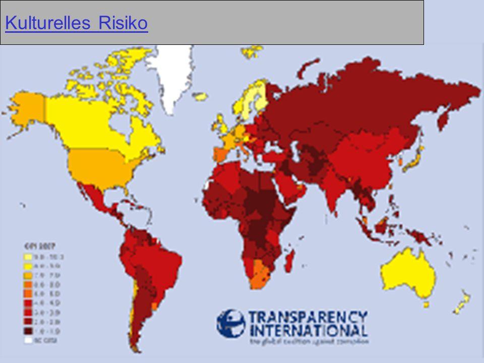 6 Kulturelles Risiko