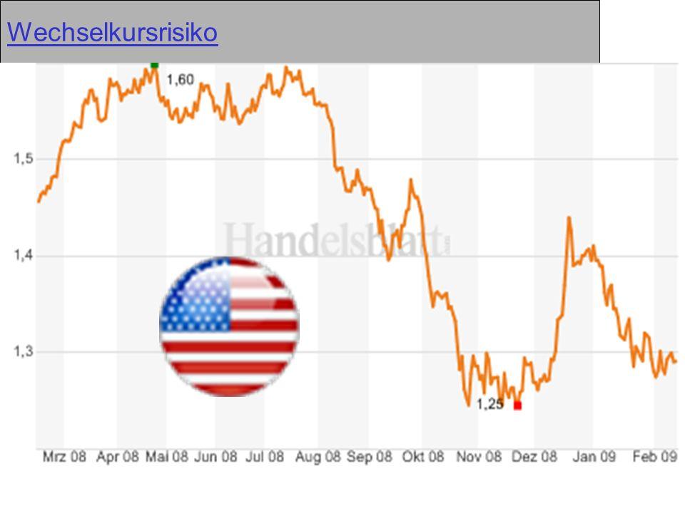 38 Devisen, Export USA Aufgabe 13: Die Export AG erhält durch den Verkauf von Waren ins Ausland 1 Mio.