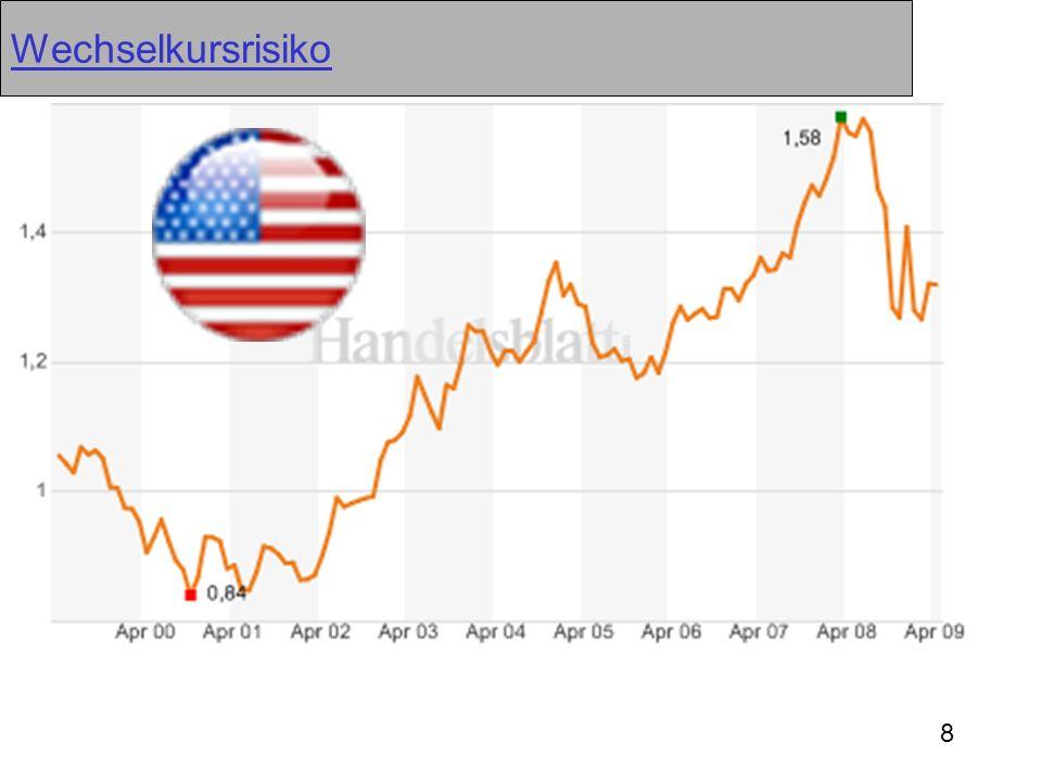 39 Devisen, Export Schweden Aufgabe 14: Sie exportieren nach Schweden.
