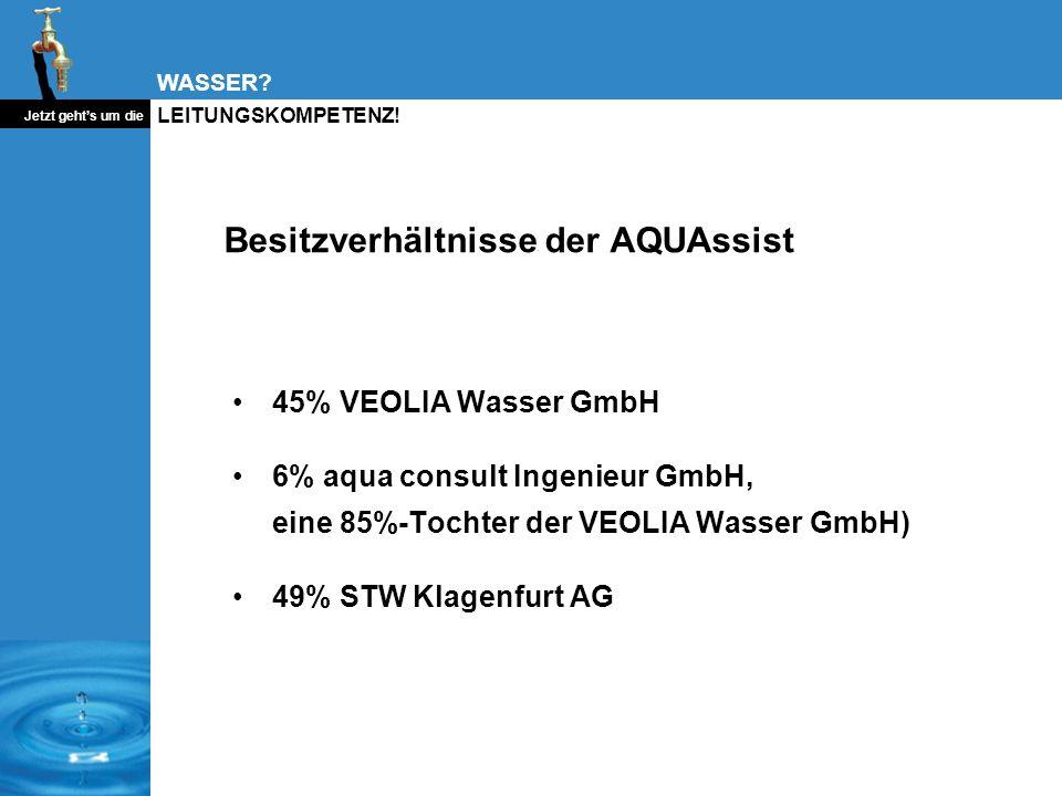 WASSER? Jetzt gehts um die LEITUNGSKOMPETENZ! Besitzverhältnisse der AQUAssist 45% VEOLIA Wasser GmbH 6% aqua consult Ingenieur GmbH, eine 85%-Tochter