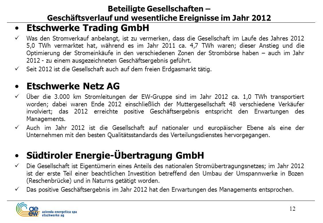 12 Beteiligte Gesellschaften – Geschäftsverlauf und wesentliche Ereignisse im Jahr 2012 Etschwerke Trading GmbH Was den Stromverkauf anbelangt, ist zu