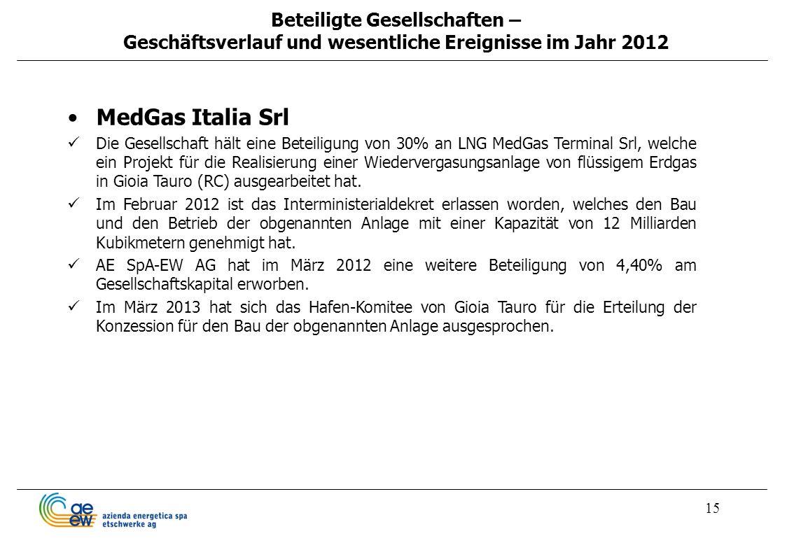 15 MedGas Italia Srl Die Gesellschaft hält eine Beteiligung von 30% an LNG MedGas Terminal Srl, welche ein Projekt für die Realisierung einer Wiederve