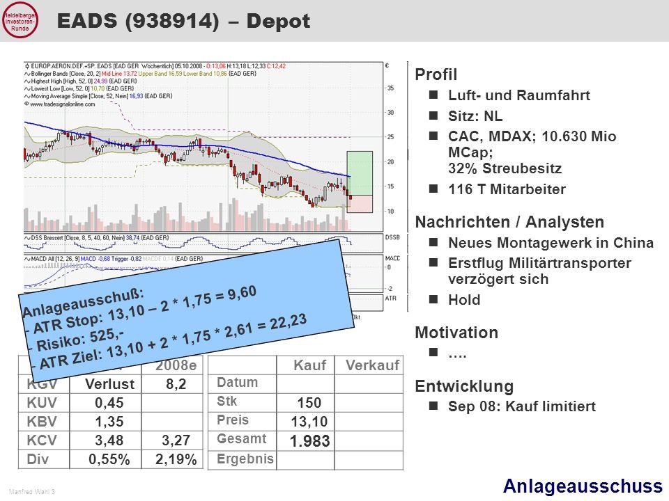 Anlageausschuss Manfred Wahl 3 Heidelberger Investoren- Runde EADS (938914) – Depot 20072008e KGVVerlust8,2 KUV0,45 KBV1,35 KCV3,483,27 Div0,55%2,19% Profil Luft- und Raumfahrt Sitz: NL CAC, MDAX; 10.630 Mio MCap; 32% Streubesitz 116 T Mitarbeiter Nachrichten / Analysten Neues Montagewerk in China Erstflug Militärtransporter verzögert sich Hold Motivation ….
