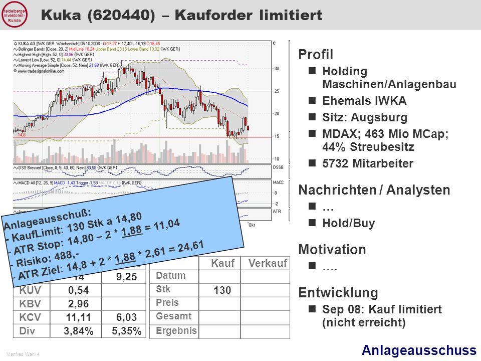 Anlageausschuss Manfred Wahl 4 Heidelberger Investoren- Runde Kuka (620440) – Kauforder limitiert 20072008e KGV149,25 KUV0,54 KBV2,96 KCV11,116,03 Div3,84%5,35% Profil Holding Maschinen/Anlagenbau Ehemals IWKA Sitz: Augsburg MDAX; 463 Mio MCap; 44% Streubesitz 5732 Mitarbeiter Nachrichten / Analysten … Hold/Buy Motivation ….