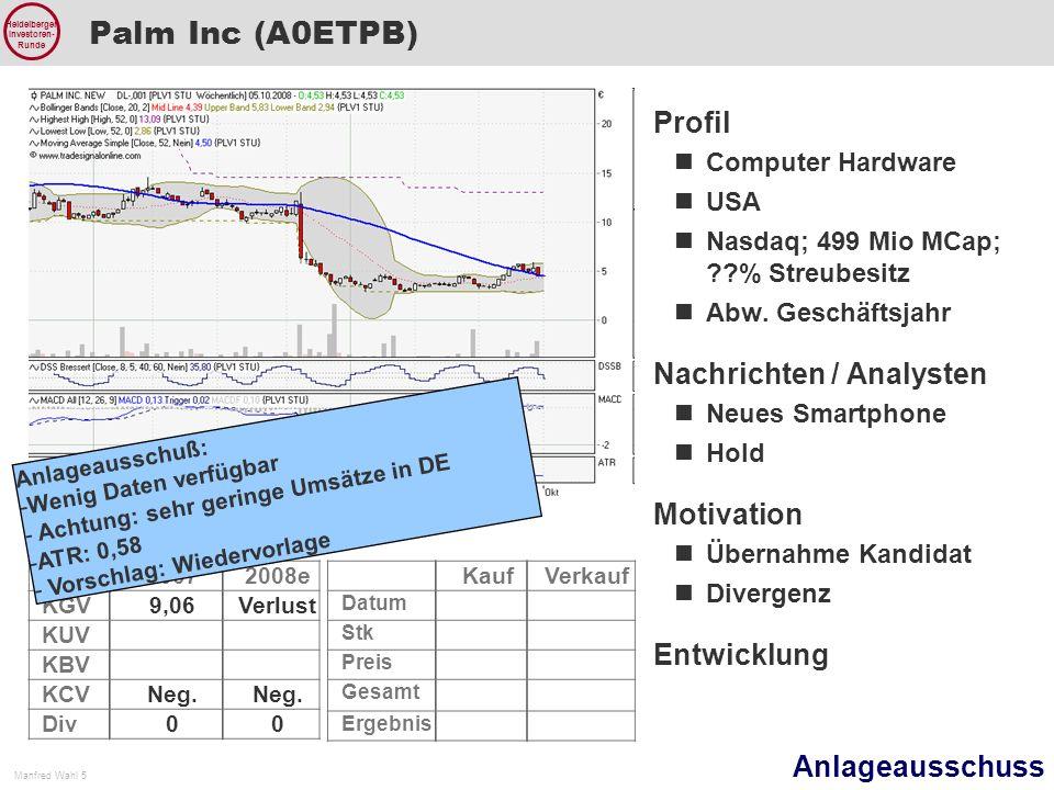 Anlageausschuss Manfred Wahl 5 Heidelberger Investoren- Runde Palm Inc (A0ETPB) 20072008e KGV9,06Verlust KUV KBV KCVNeg.