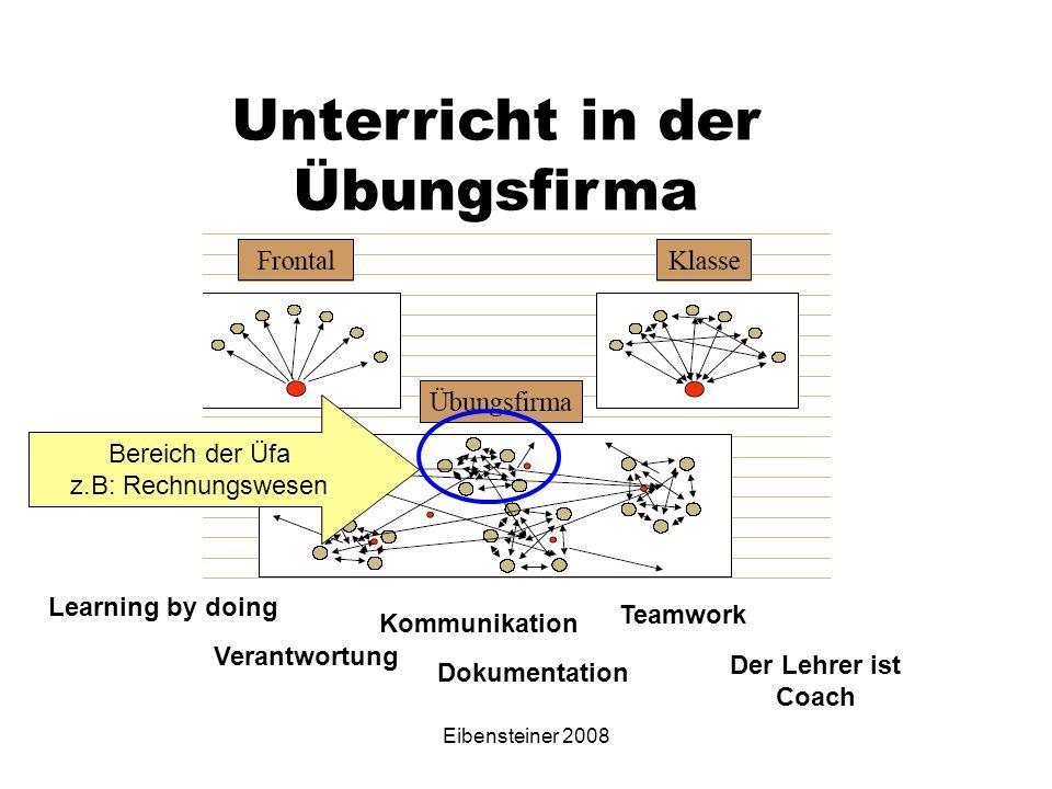 Eibensteiner 2008 Unterricht in der Übungsfirma Learning by doing Verantwortung Kommunikation Teamwork Dokumentation Der Lehrer ist Coach Bereich der