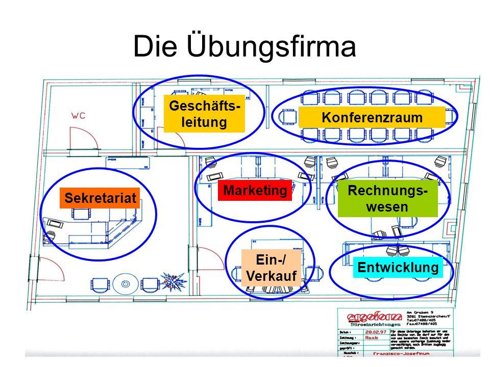 Eibensteiner 2008 Die Übungsfirma Sekretariat Marketing Ein-/ Verkauf Geschäfts- leitung Konferenzraum Rechnungs- wesen Entwicklung