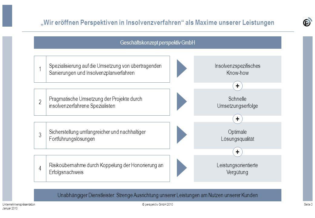 Seite 3 © perspektiv GmbH 2010 Unternehmenspräsentation Januar 2010 Wir eröffnen Perspektiven in Insolvenzverfahren als Maxime unserer Leistungen Gesc