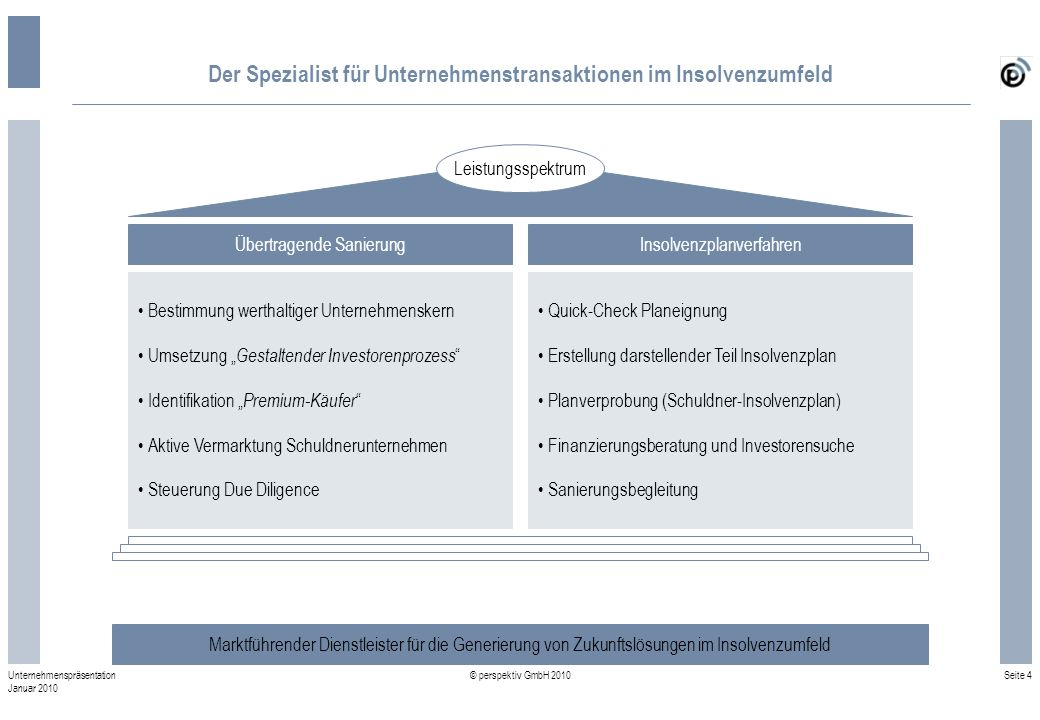 Seite 4 © perspektiv GmbH 2010 Unternehmenspräsentation Januar 2010 Der Spezialist für Unternehmenstransaktionen im Insolvenzumfeld Übertragende Sanie