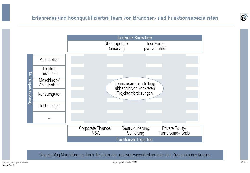 Seite 5 © perspektiv GmbH 2010 Unternehmenspräsentation Januar 2010 Erfahrenes und hochqualifiziertes Team von Branchen- und Funktionsspezialisten Reg