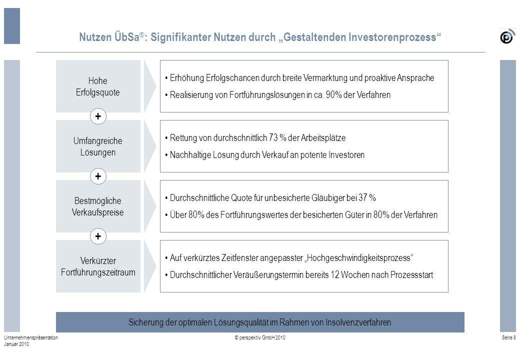 Seite 9 © perspektiv GmbH 2010 Unternehmenspräsentation Januar 2010 Leistungen Planverfahren: Unsere Angebote zur Begleitung des Prozesses Unternehmens- krise Antrag- stellung Eröffnung Ins.-Verfahren 1.