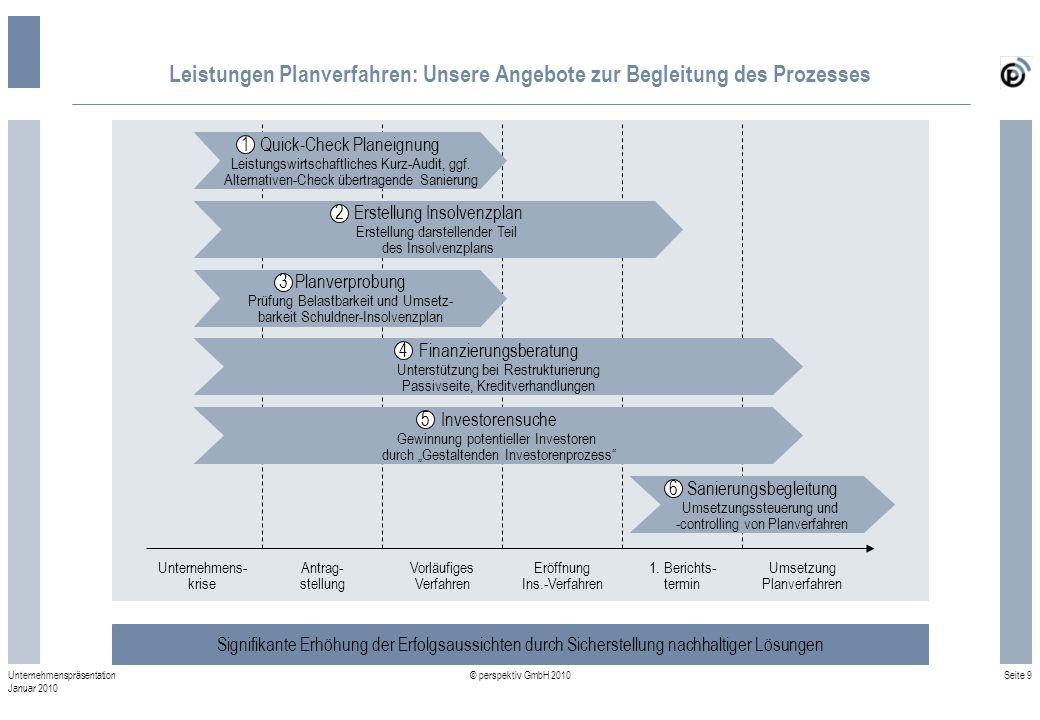 Seite 9 © perspektiv GmbH 2010 Unternehmenspräsentation Januar 2010 Leistungen Planverfahren: Unsere Angebote zur Begleitung des Prozesses Unternehmen