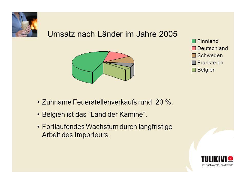 Finnland Deutschland Schweden Frankreich Belgien Umsatz nach Länder im Jahre 2005 Zuhname Feuerstellenverkaufs rund 20 %. Belgien ist das Land der Kam