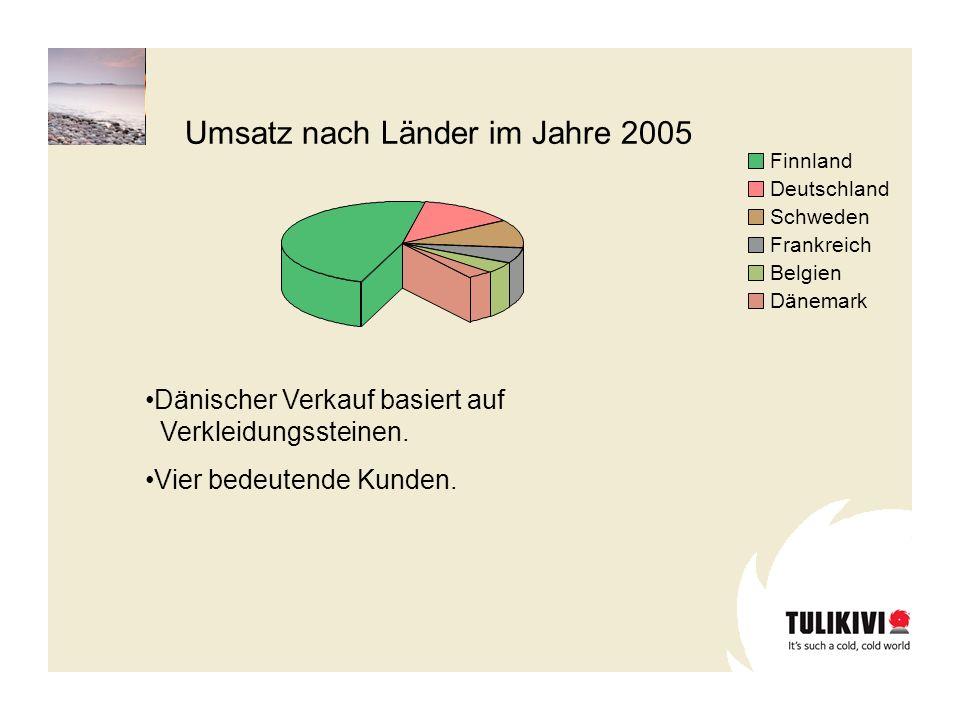 Finnland Deutschland Schweden Frankreich Belgien Dänemark Umsatz nach Länder im Jahre 2005 Dänischer Verkauf basiert auf Verkleidungssteinen. Vier bed