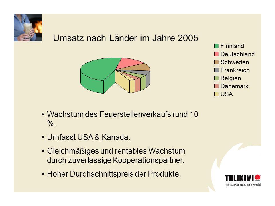 Finnland Deutschland Schweden Frankreich Belgien Dänemark USA Umsatz nach Länder im Jahre 2005 Wachstum des Feuerstellenverkaufs rund 10 %. Umfasst US