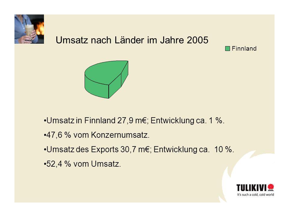 Finnland Umsatz nach Länder im Jahre 2005 Umsatz in Finnland 27,9 m; Entwicklung ca. 1 %. 47,6 % vom Konzernumsatz. Umsatz des Exports 30,7 m; Entwick
